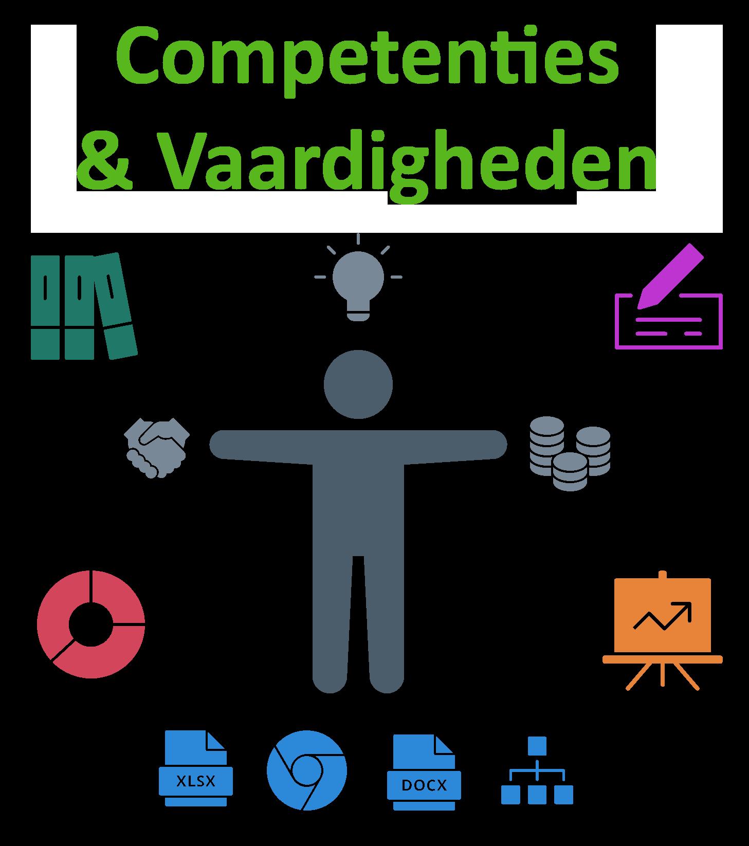 competenties vaardigheden