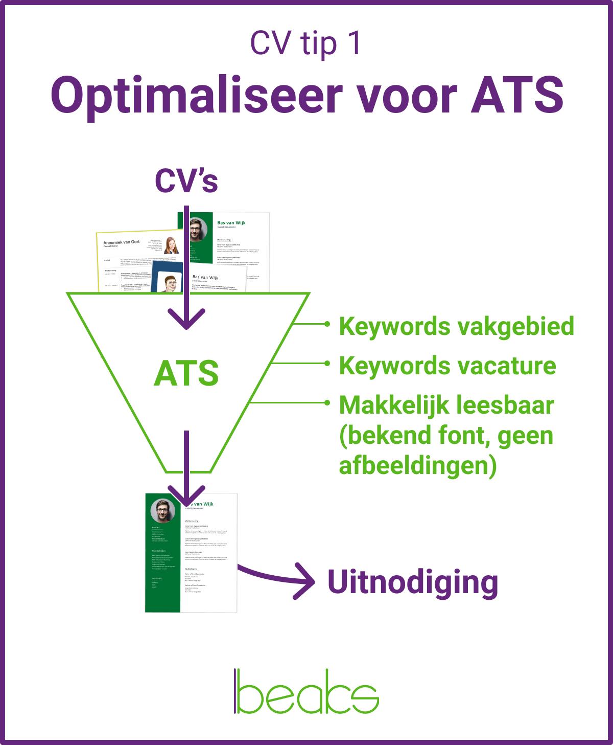 CV tip 1 Optimaliseer voor ATS